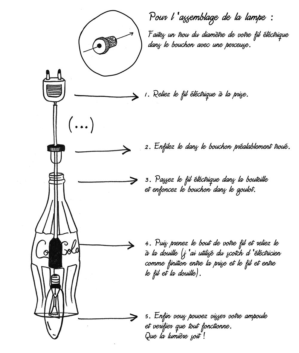 Une bouteille de Coca-Cola en jolie lampe à suspendre